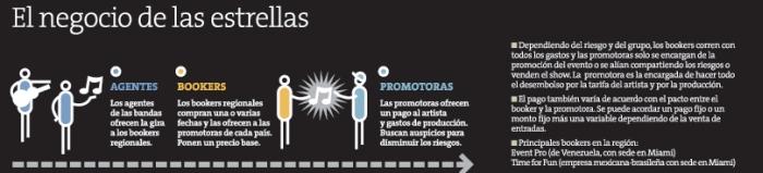 conciertos_en_lima
